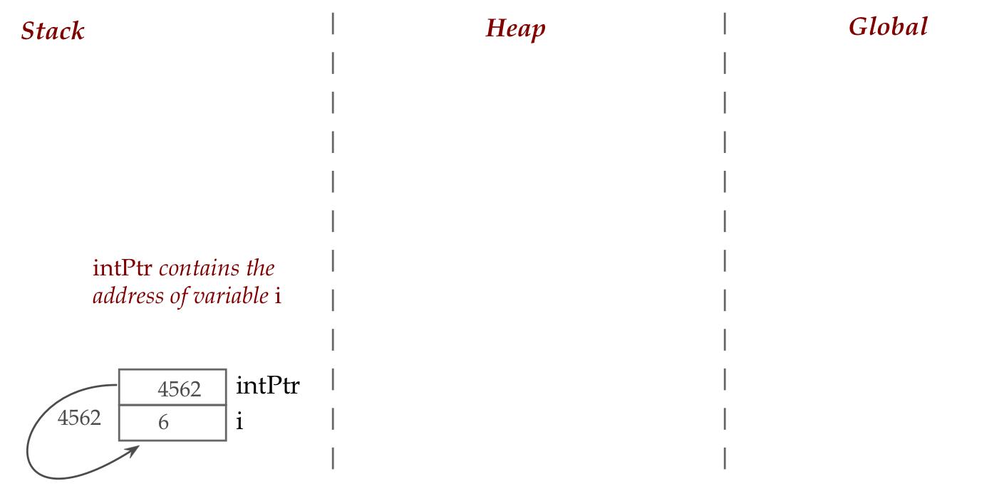 C Module 1: Pointers, arrays, malloc | CS 2113 Software